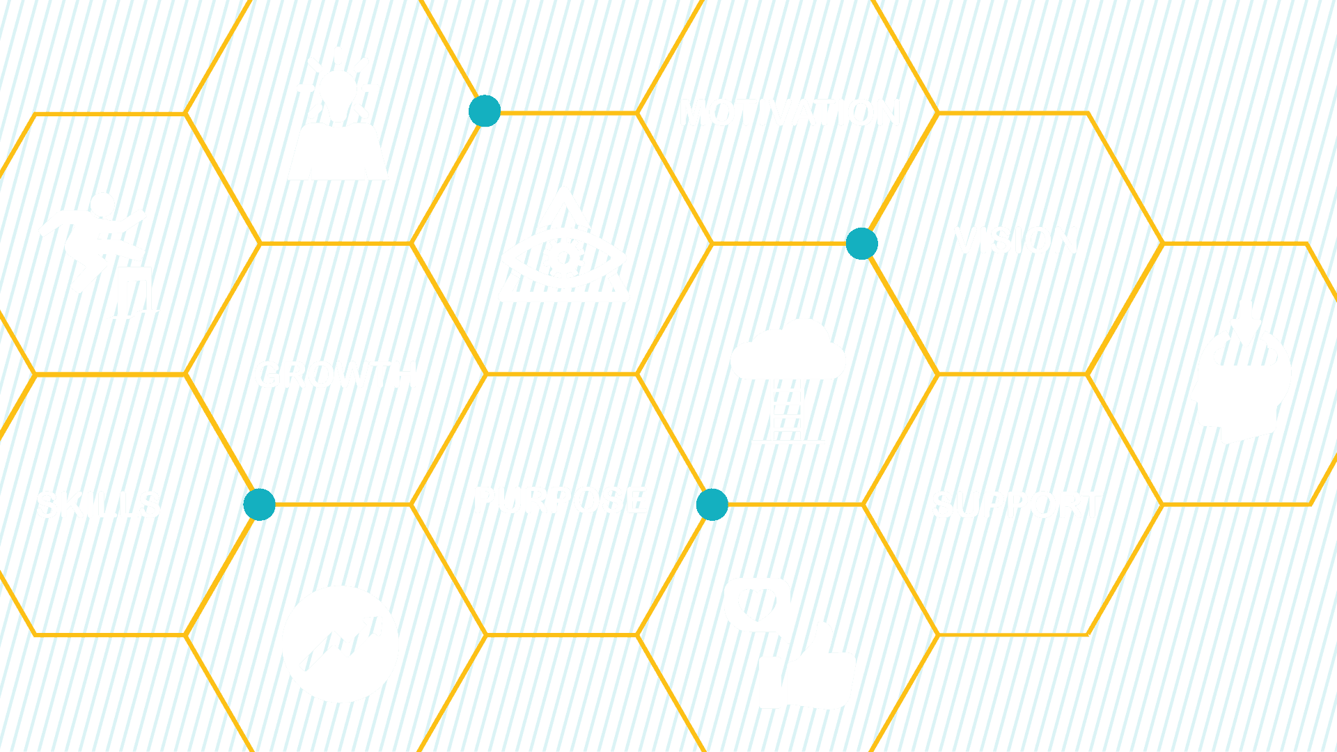 Personal Growth Icons